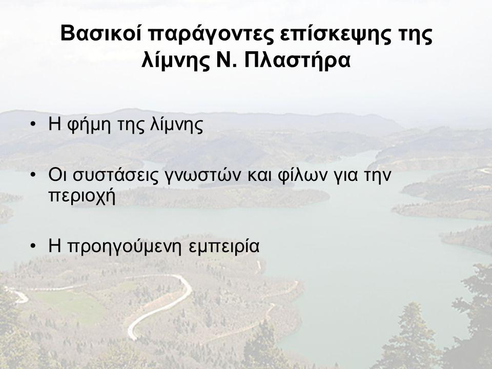 Βασικοί παράγοντες επίσκεψης της λίμνης Ν. Πλαστήρα