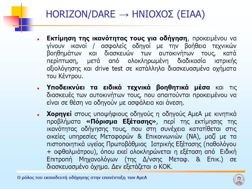 HORIZON/DARE → ΗΝΙΟΧΟΣ (ΕΙΑΑ)