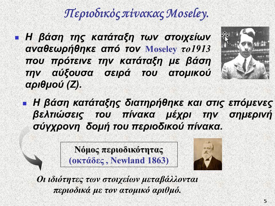 Περιοδικός πίνακας Moseley.