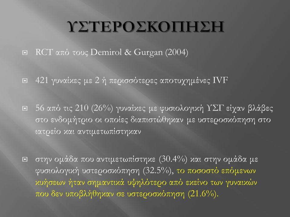 ΥΣΤΕΡΟΣΚΟΠΗΣΗ RCT από τους Demirol & Gurgan (2004)