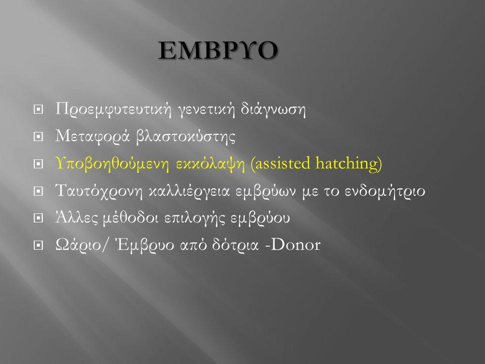 ΕΜΒΡΥΟ Προεμφυτευτική γενετική διάγνωση Μεταφορά βλαστοκύστης