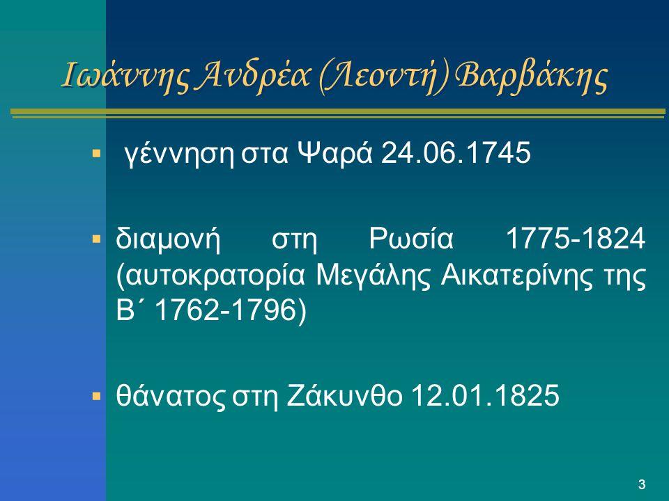 Ιωάννης Ανδρέα (Λεοντή) Βαρβάκης
