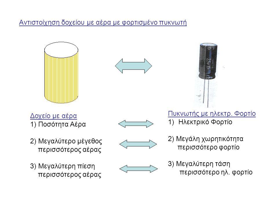 Αντιστοίχηση δοχείου με αέρα με φορτισμένο πυκνωτή