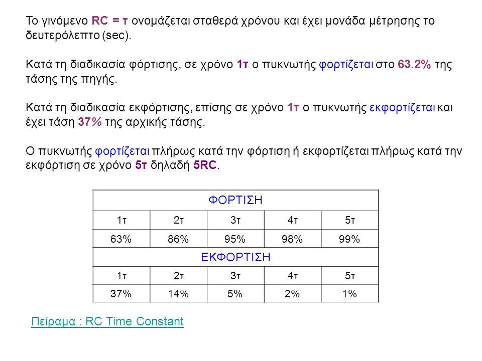 Πείραμα : RC Time Constant