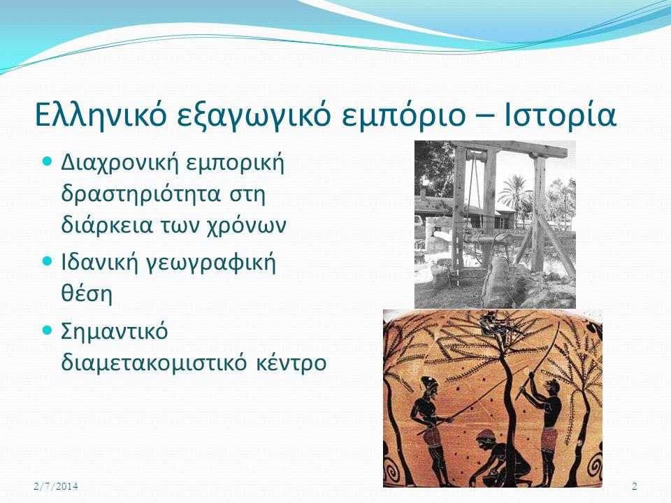 Ελληνικό εξαγωγικό εμπόριο – Ιστορία