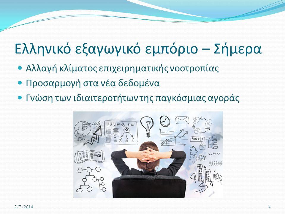 Ελληνικό εξαγωγικό εμπόριο – Σήμερα