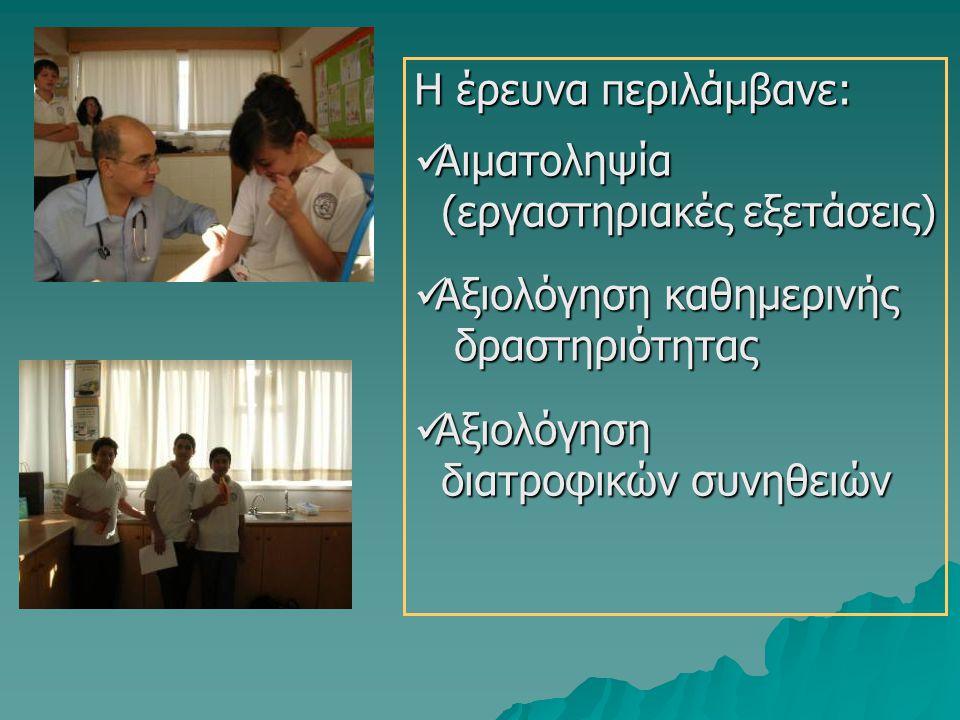 Η έρευνα περιλάμβανε: Αιματοληψία. (εργαστηριακές εξετάσεις) Αξιολόγηση καθημερινής. δραστηριότητας.
