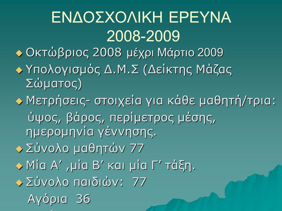 EΝΔΟΣΧΟΛΙΚΗ ΕΡΕΥΝΑ 2008-2009 Οκτώβριος 2008 μέχρι Μάρτιο 2009