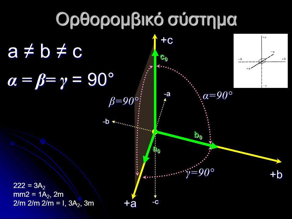 a ≠ b ≠ c Ορθορομβικό σύστημα α = β= γ = 90° +c α=90° β=90° γ=90° +b