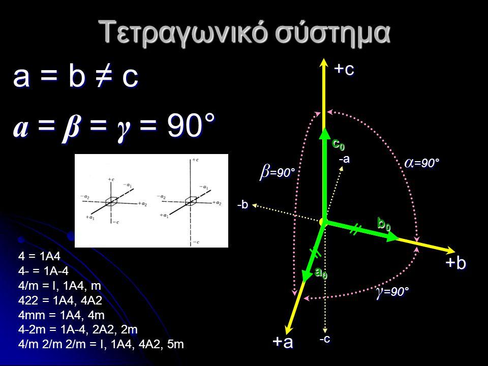 a = b ≠ c a = β = γ = 90° Τετραγωνικό σύστημα +c α=90° β=90° +b γ=90°