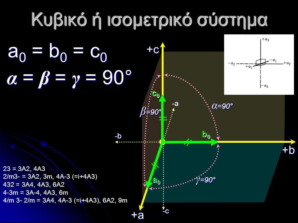 Κυβικό ή ισομετρικό σύστημα