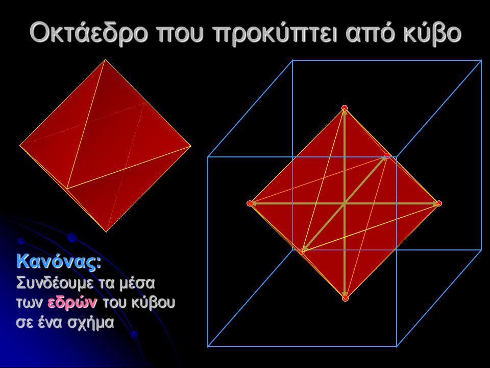 Οκτάεδρο που προκύπτει από κύβο
