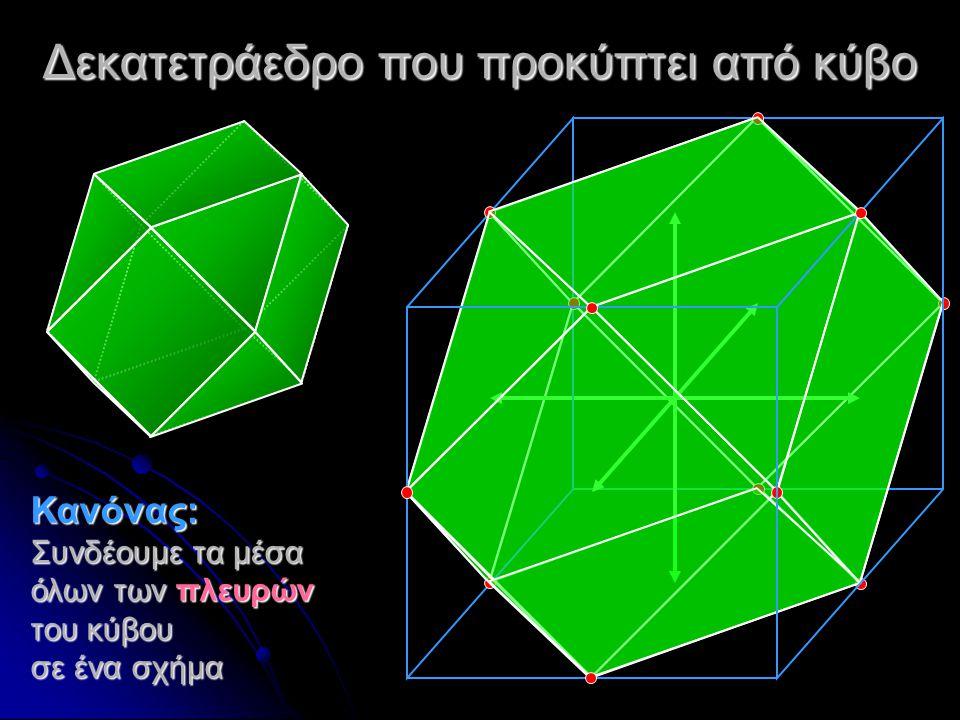 Δεκατετράεδρο που προκύπτει από κύβο