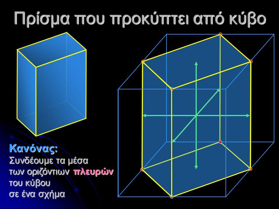 Πρίσμα που προκύπτει από κύβο