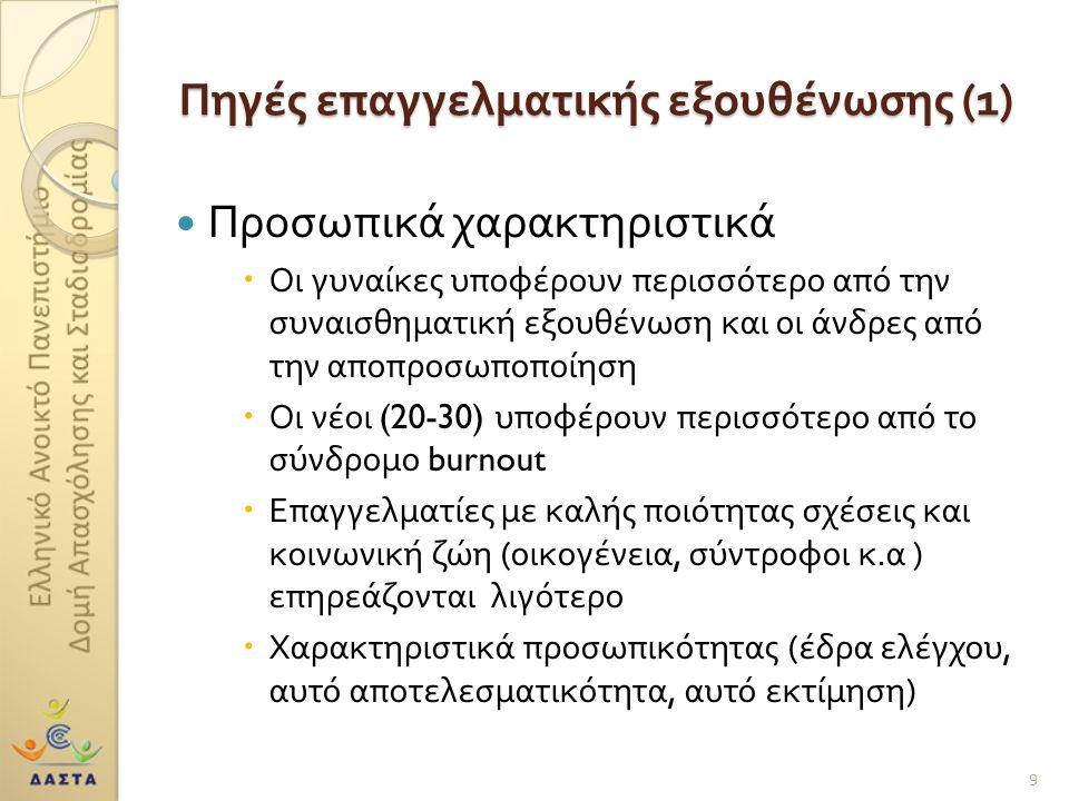 Πηγές επαγγελματικής εξουθένωσης (1)