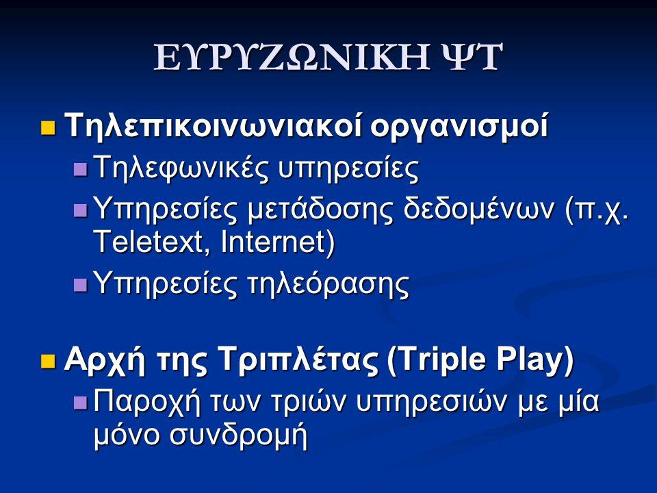 ΕΥΡΥΖΩΝΙΚΗ ΨΤ Τηλεπικοινωνιακοί οργανισμοί