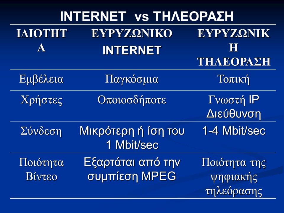 INTERNET vs ΤΗΛΕΟΡΑΣΗ ΙΔΙΟΤΗΤΑ ΕΥΡΥΖΩΝΙΚΟ INTERNET