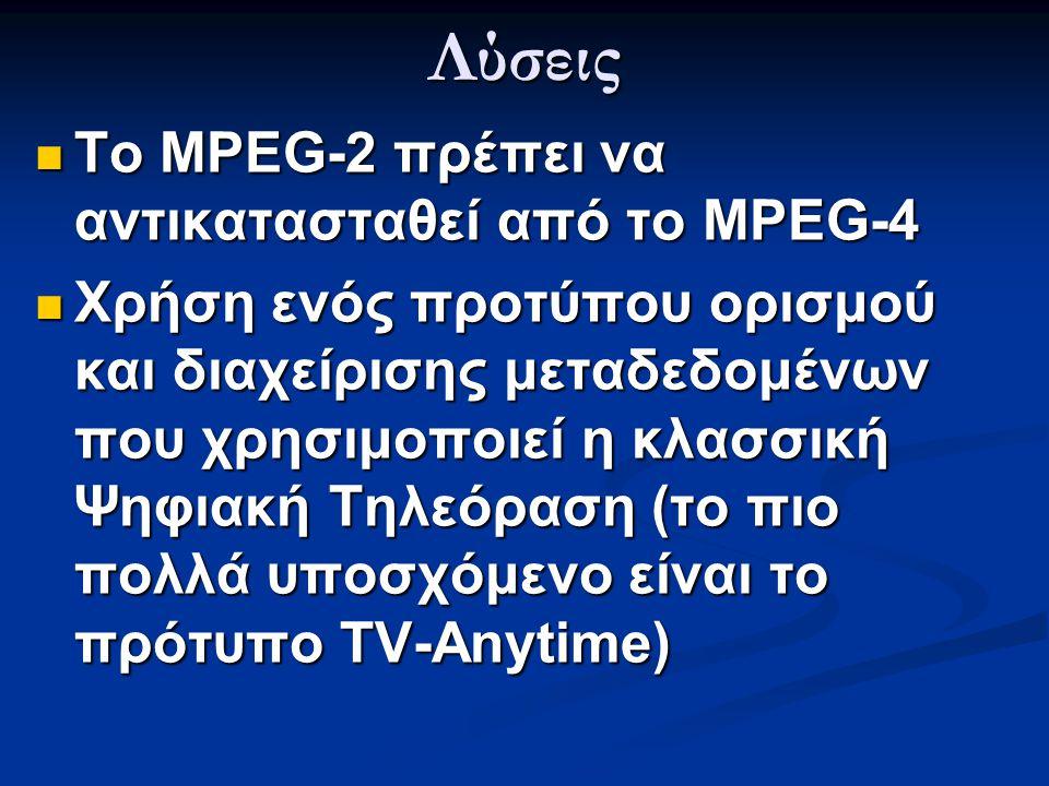 Λύσεις Το MPEG-2 πρέπει να αντικατασταθεί από το MPEG-4