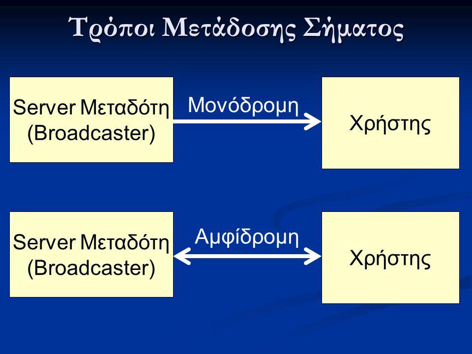 Τρόποι Μετάδοσης Σήματος