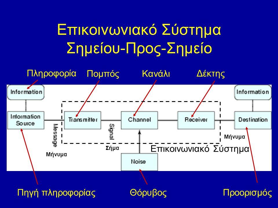 Επικοινωνιακό Σύστημα Σημείου-Προς-Σημείο