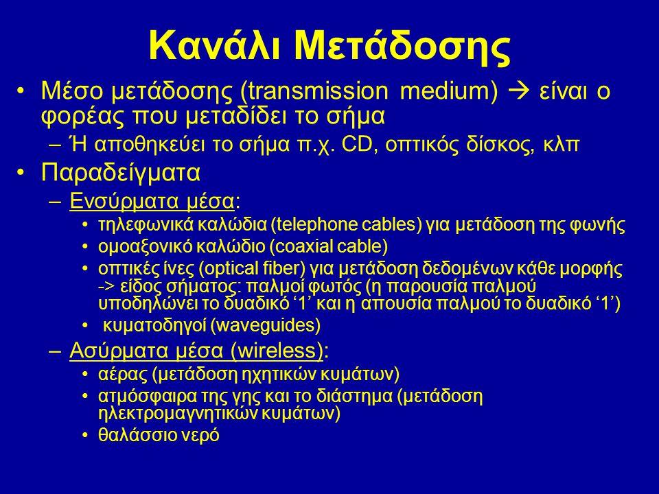 Κανάλι Μετάδοσης Μέσο μετάδοσης (transmission medium)  είναι ο φορέας που μεταδίδει το σήμα. Ή αποθηκεύει το σήμα π.χ. CD, οπτικός δίσκος, κλπ.