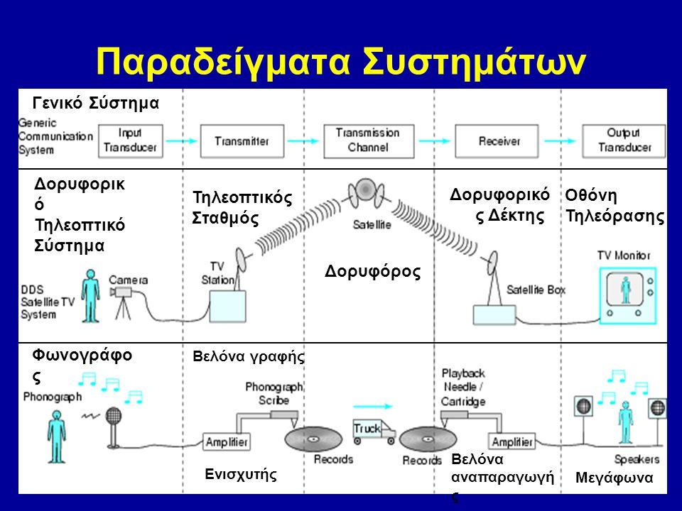 Παραδείγματα Συστημάτων
