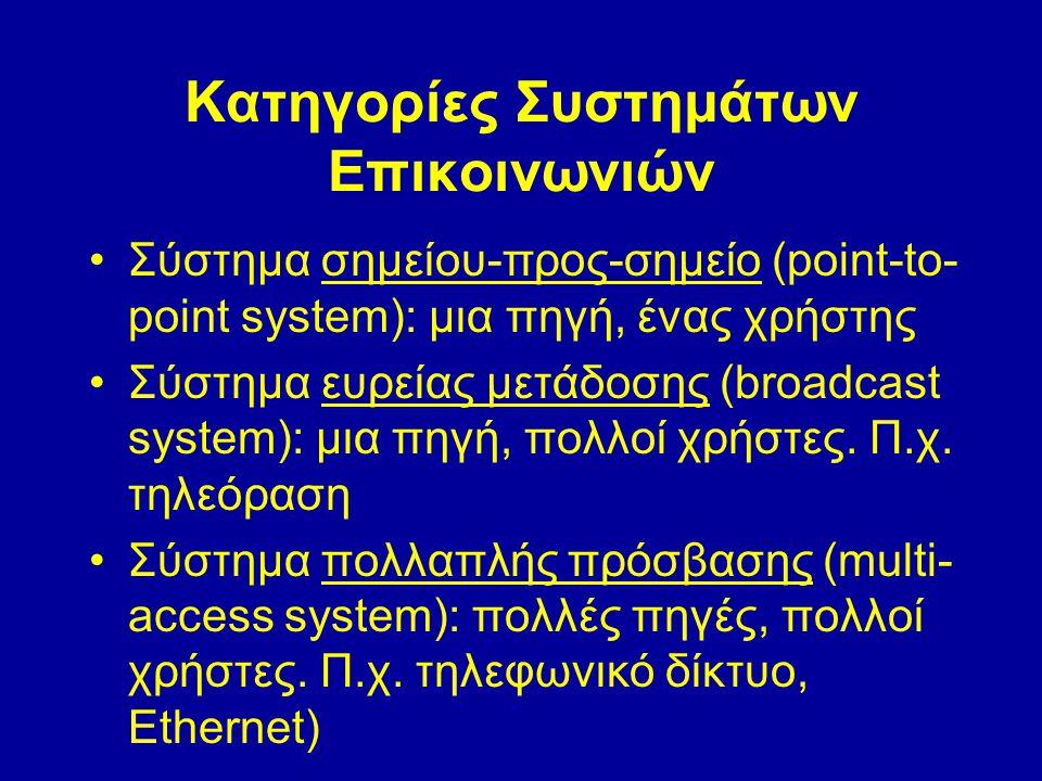Κατηγορίες Συστημάτων Επικοινωνιών