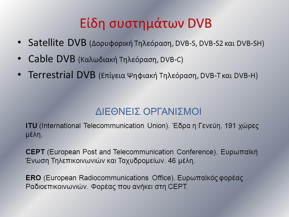 Είδη συστημάτων DVB Satellite DVB (Δορυφορική Τηλεόραση, DVB-S, DVB-S2 και DVB-SH) Cable DVB (Καλωδιακή Τηλεόραση, DVB-C)
