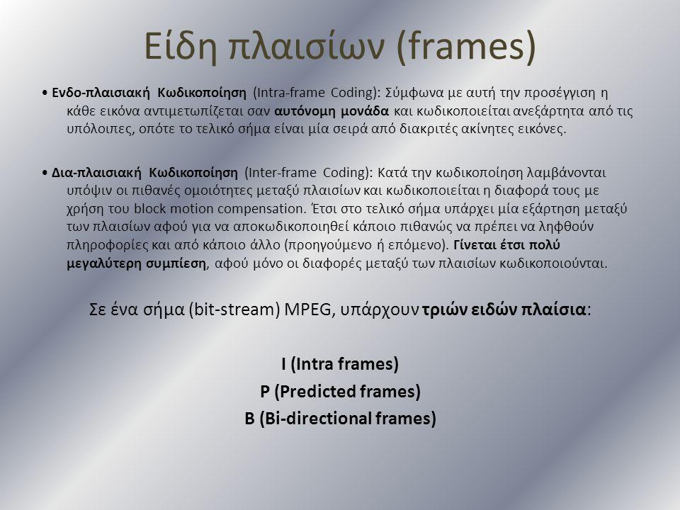 Είδη πλαισίων (frames)