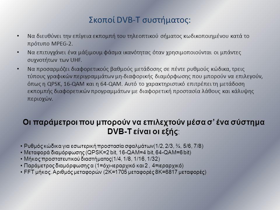 Σκοποί DVB-T συστήματος: