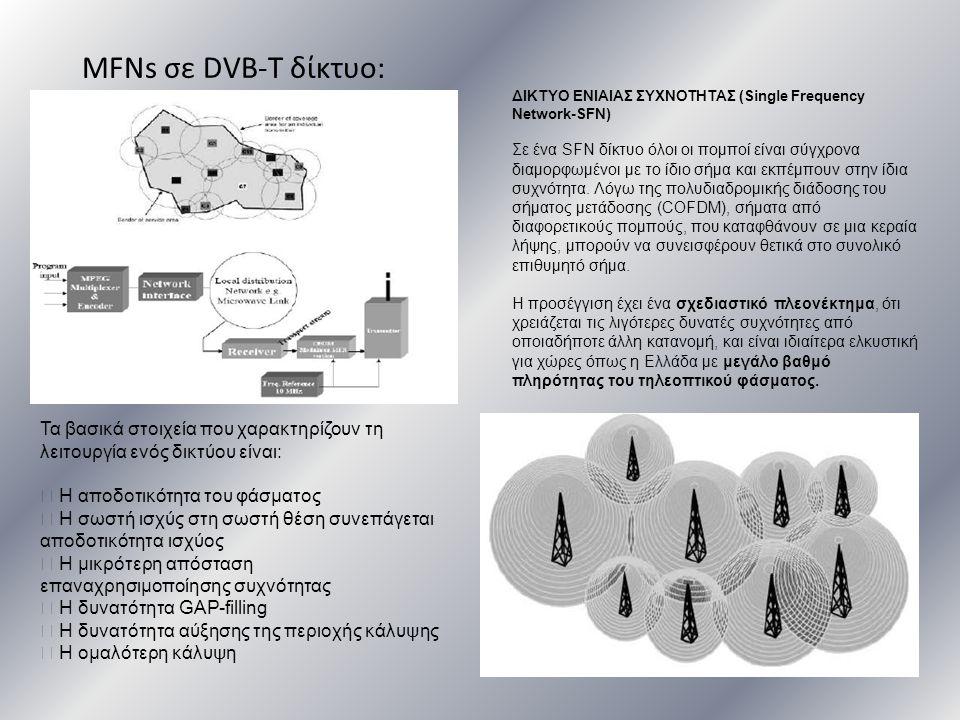 MFNs σε DVB-T δίκτυο: ΔΙΚΤΥΟ ΕΝΙΑΙΑΣ ΣΥΧΝΟΤΗΤΑΣ (Single Frequency Network-SFN)