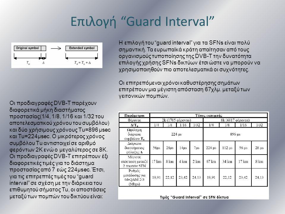 Επιλογή Guard Interval