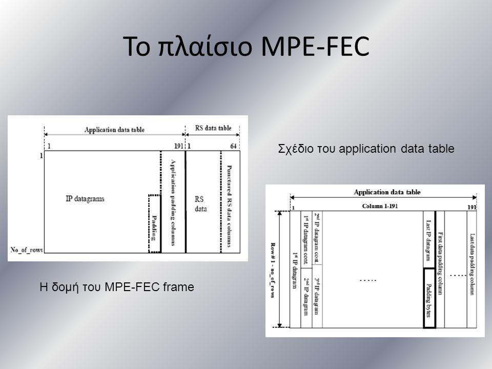 Το πλαίσιο MPE-FEC Σχέδιο του application data table
