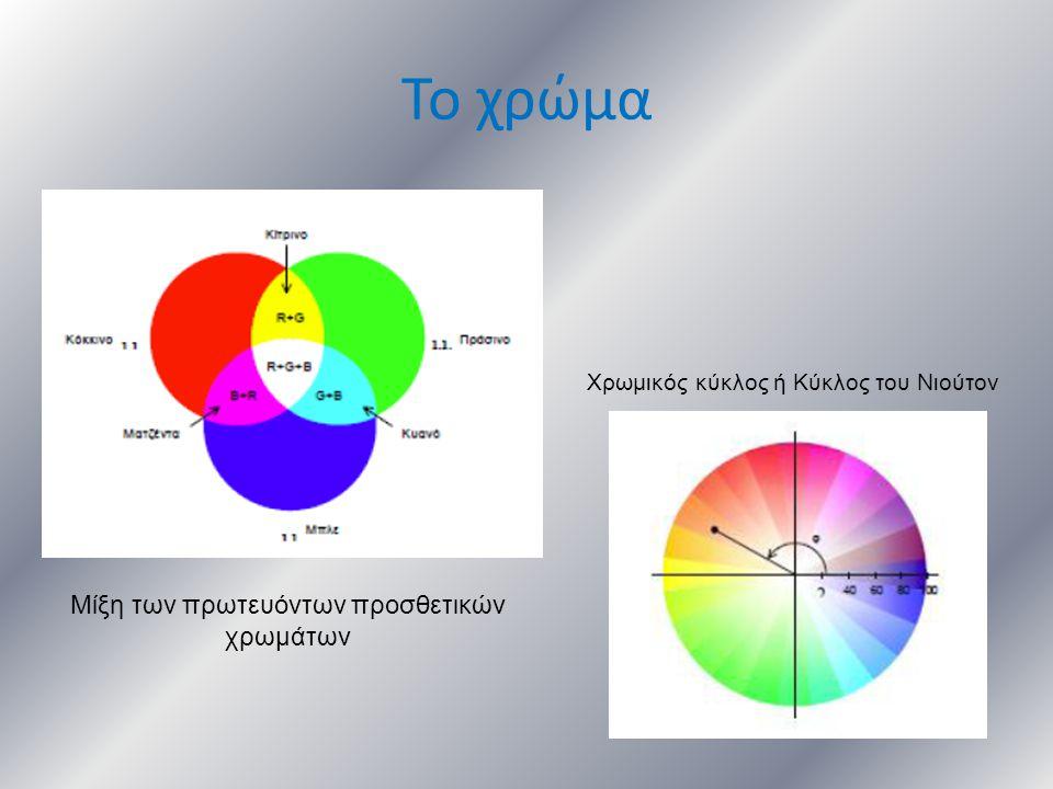 Μίξη των πρωτευόντων προσθετικών χρωμάτων