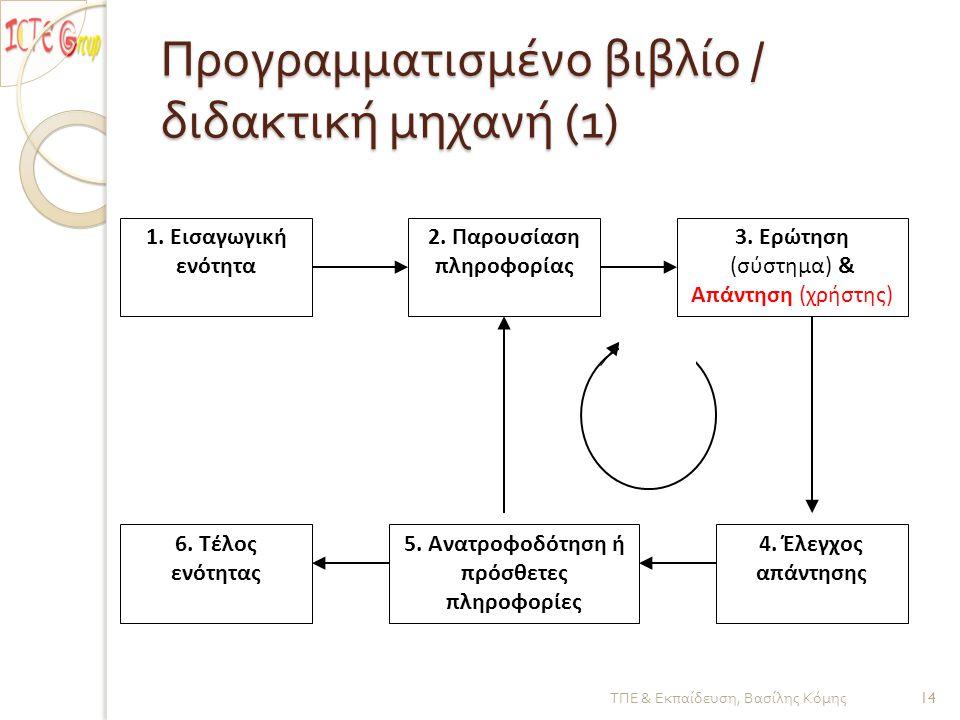 Προγραμματισμένο βιβλίο / διδακτική μηχανή (1)