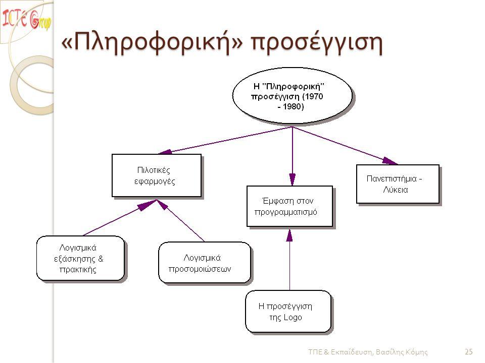 «Πληροφορική» προσέγγιση