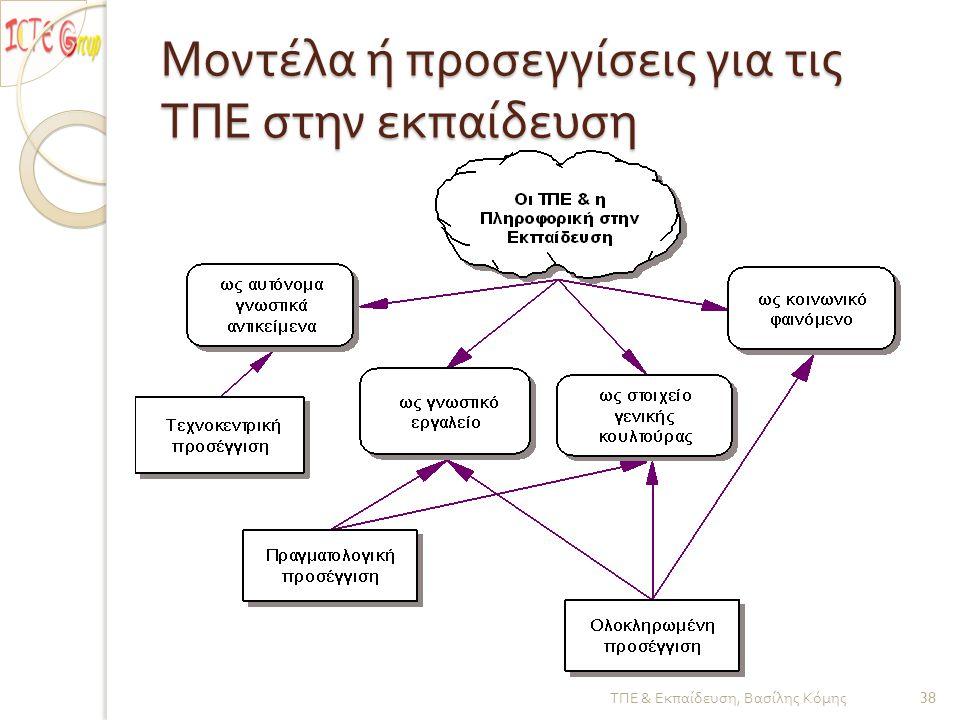 Μοντέλα ή προσεγγίσεις για τις ΤΠΕ στην εκπαίδευση