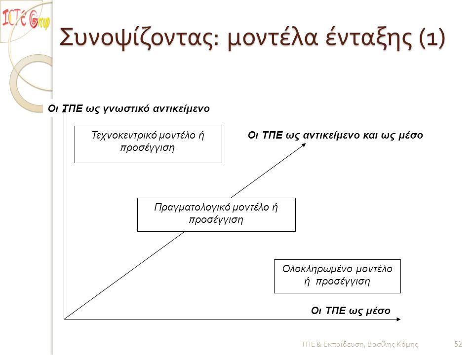 Συνοψίζοντας: μοντέλα ένταξης (1)