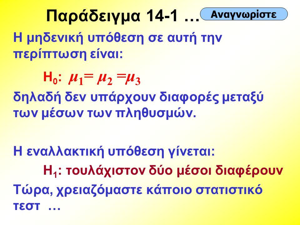 Παράδειγμα 14-1 … Η μηδενική υπόθεση σε αυτή την περίπτωση είναι: