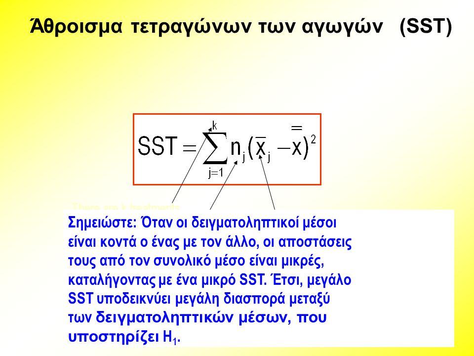 Άθροισμα τετραγώνων των αγωγών (SST)