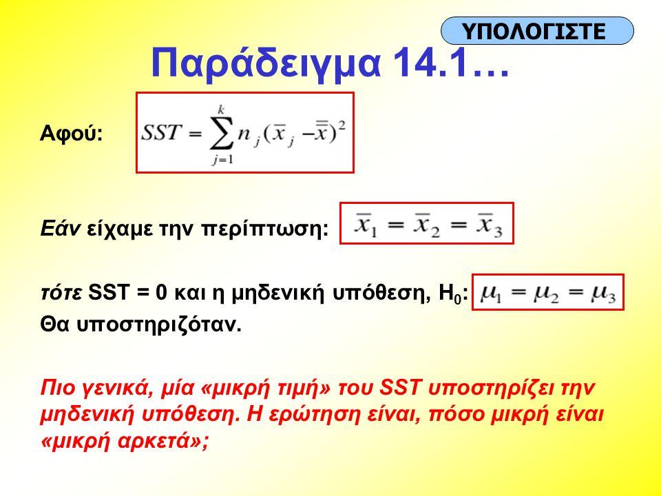 Παράδειγμα 14.1… ΥΠΟΛΟΓΙΣΤΕ Αφού: Εάν είχαμε την περίπτωση: