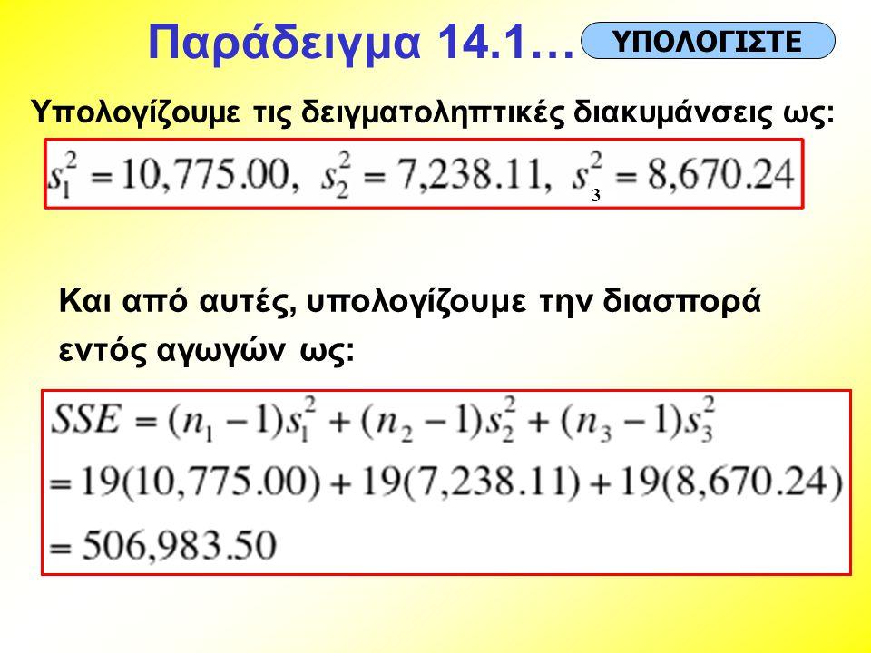 Παράδειγμα 14.1… Και από αυτές, υπολογίζουμε την διασπορά
