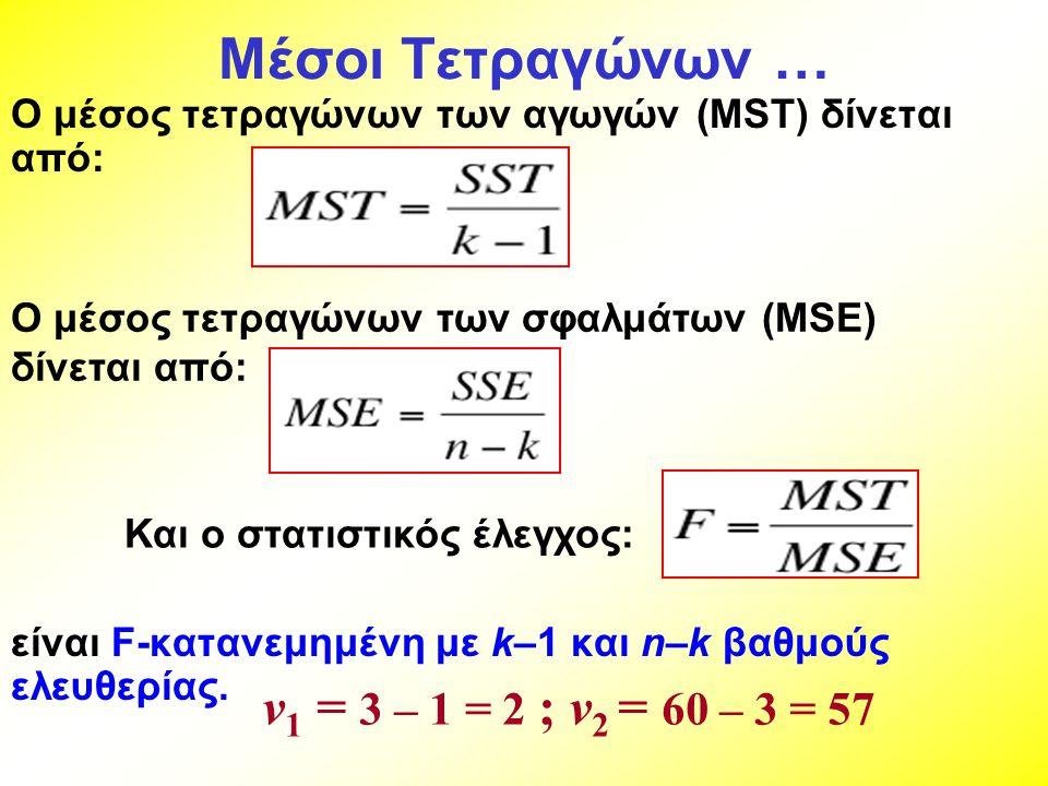 Μέσοι Τετραγώνων … ν1 = 3 – 1 = 2 ; ν2 = 60 – 3 = 57
