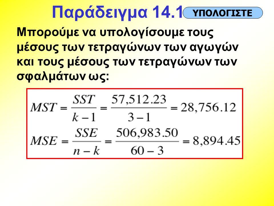 Παράδειγμα 14.1… ΥΠΟΛΟΓΙΣΤΕ.