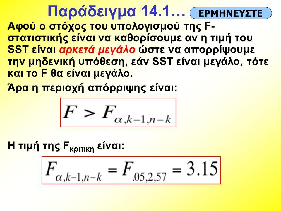 Παράδειγμα 14.1… ΕΡΜΗΝΕΥΣΤΕ.