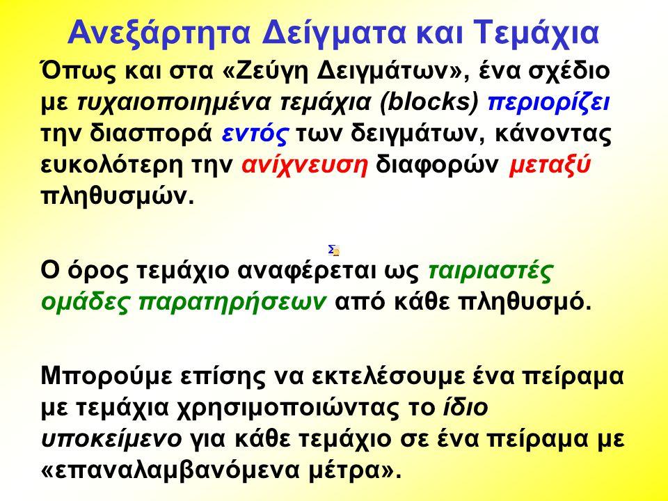 Ανεξάρτητα Δείγματα και Τεμάχια