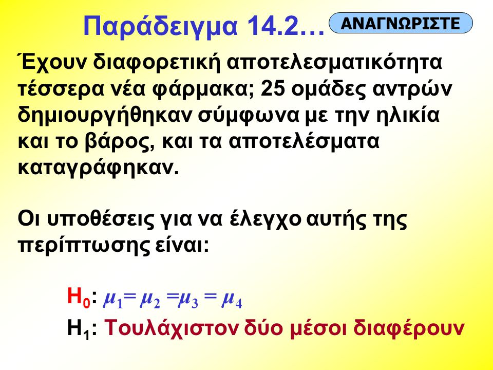 Παράδειγμα 14.2… ΑΝΑΓΝΩΡΙΣΤΕ.