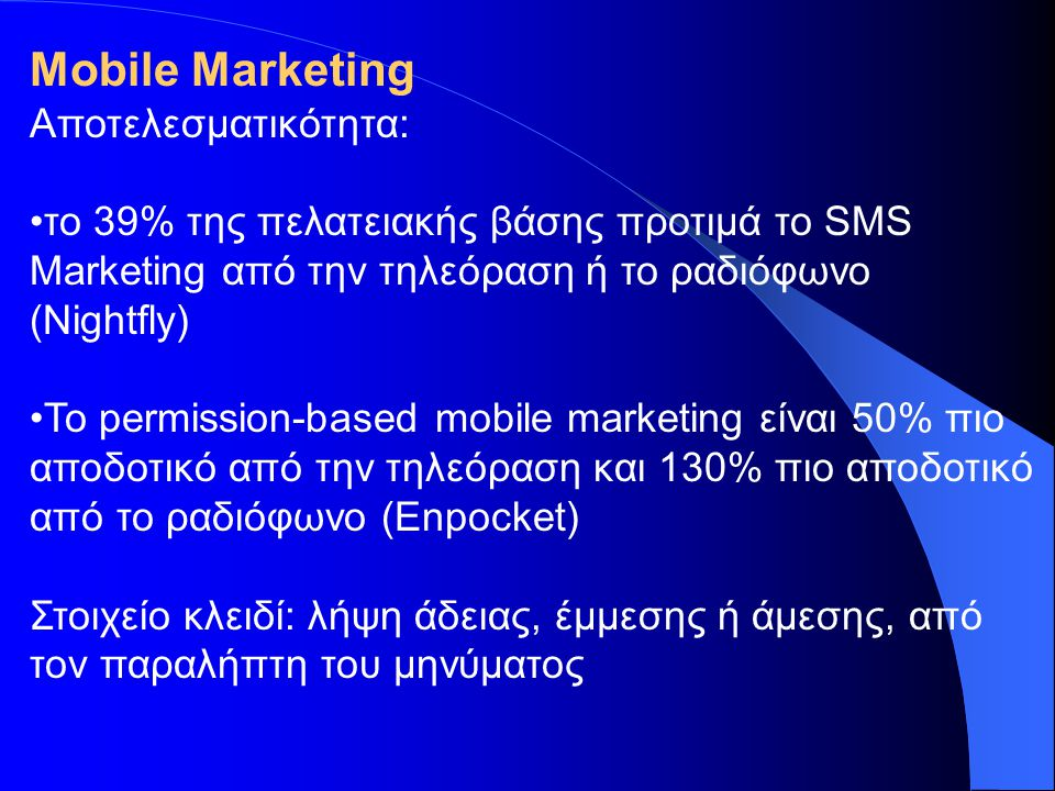 Mobile Marketing Αποτελεσματικότητα:
