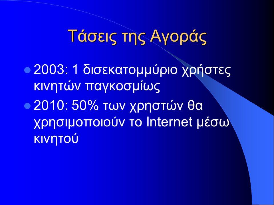 Τάσεις της Αγοράς 2003: 1 δισεκατομμύριο χρήστες κινητών παγκοσμίως