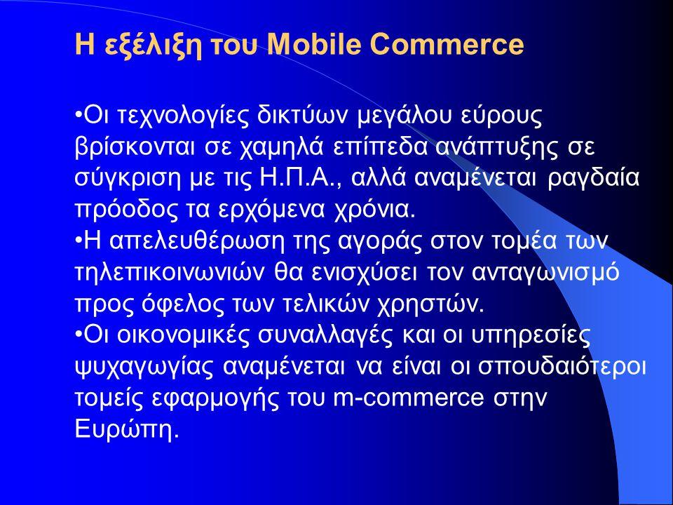Η εξέλιξη του Mobile Commerce